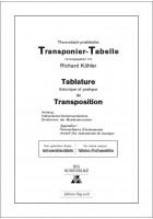 Transponiertabelle